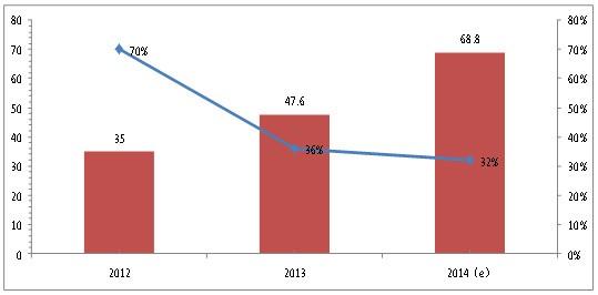 2015年云计算产业白皮书:云计算市场四大热点预测