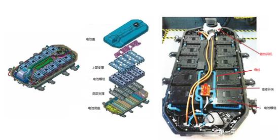 揭秘不为人知的电动汽车电池系统保修