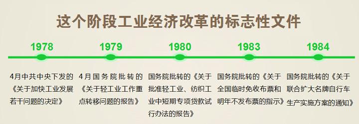 这个阶段工业经济改革的标志性文件