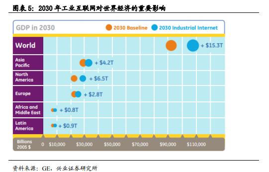 """究竟什么是""""中国制造2025""""?"""