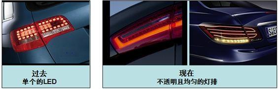 汽车照明的LED驱动器要求及常见方案