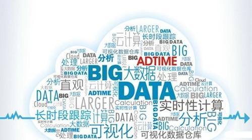 把握大数据流行趋势与应用 助力城市发展