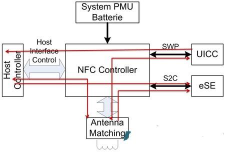 电路 电路图 电子 设计 素材 原理图 450_306
