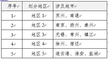 江苏联通启动2015~2016光缆分纤箱及分光箱集采