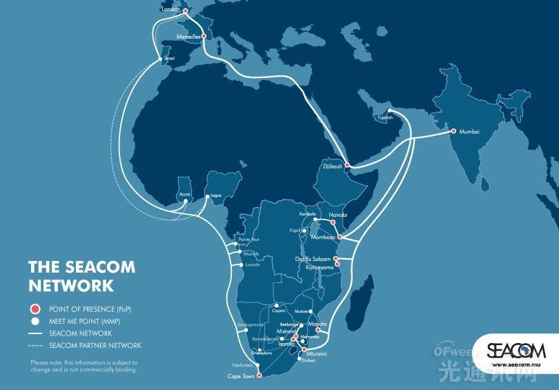 SEACOM海缆系统容量使用率不足5%