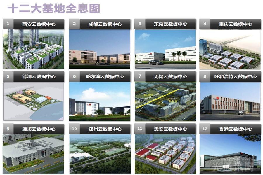 全面解读中国联通十二大绿色云数据中心部署图