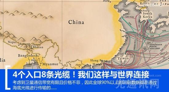 全面解读全球海底光缆发展及我国海缆分布概况