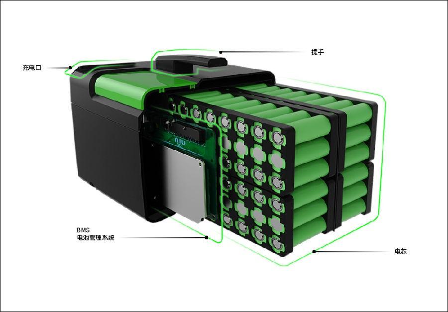 假如小牛n1遭遇车祸 锂电池会起火爆炸吗?