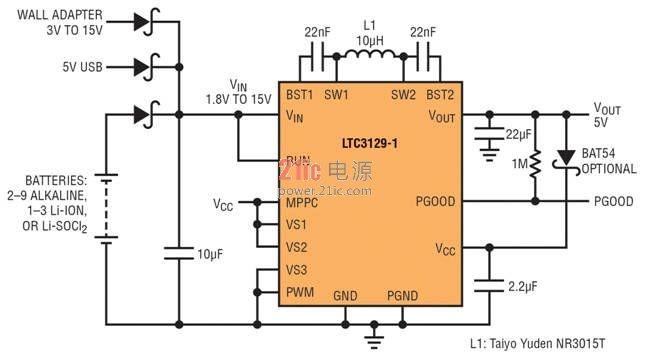 图 3:多输入 5V 转换器   LTC3129-1 在休眠模式时 IQ 仅为很低的 1.3μA,加之高阻抗内部反馈分压器,所以该器件能够在很宽的负载范围内保持高效率,如图 4 所示。当负载电流仅为 100μA 时,效率在几乎整个 VIN 范围内均为大约 80%。这个特点很重要,在大量时间处于低功率状态的应用中,可延长电池寿命。