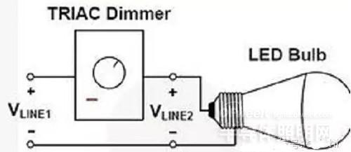 调光电路架构   国外的灯具中经常含有可控硅调光器或者有调光的