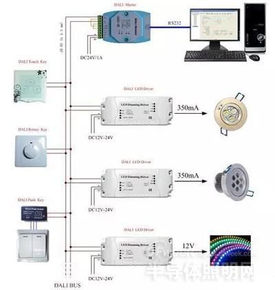2,0~10v;pwm;dali调光电路均需要有额外的亮度控制接线端口(ac