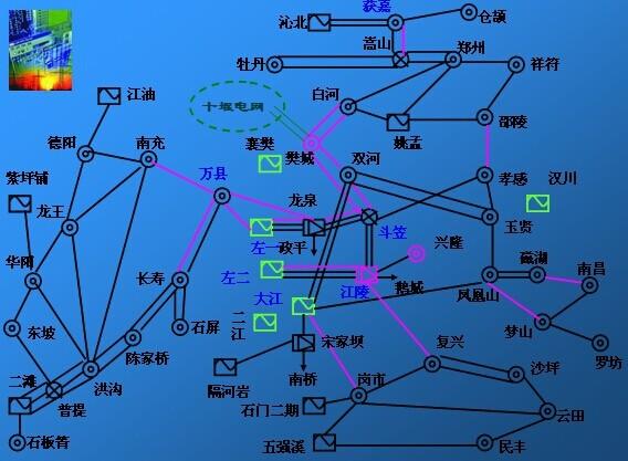 智能电网的基础(四)电力系统稳定