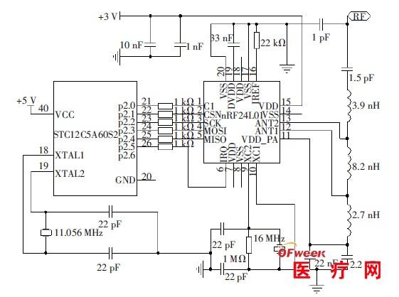 摘要:设计了一种基于单片机、无线芯片nRF24L01和TFT液晶显示屏的便携式脑电无线采集系统,系统控制器采用STC12C5A60S2单片机。发送端的单片机对预处理后的脑电信号进行采集和存储,通过nRF24L01芯片进行无线传输,接收端单片机再将信号波形送至液晶显示屏显示并进行进一步的分析。该系统不需要采用PC机,因此具有体积小、轻便、功耗低等特点。   0 引言   脑电信号EEG(Electroencephalogram) 是一种微弱的低频生理信号。它由脑部神经活动产生的自发性电位活动, 含有非常