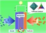 美研发出纳米结构燃料电池 高性能低成本