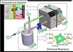 新加坡教授研发出更安全的液流锂电池