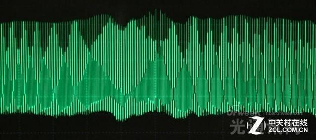 光纤传输距离突破1.2万公里