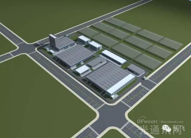长飞光纤光缆兰州新区项目开工奠基仪式隆重举行
