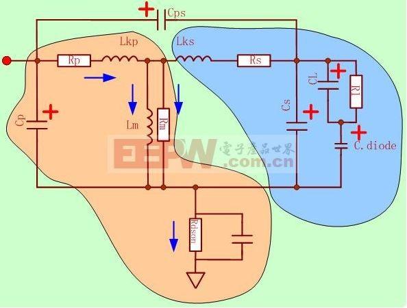 反激式开关电源工作模式/原理简介