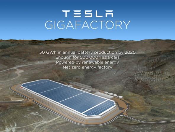 特斯拉/LG/松下抢占澳大利亚太阳能市场