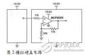 三种电源转换器电路设计图简介
