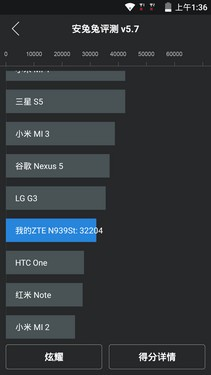 红米note3/魅蓝metal/乐1s/坚果/小米4c 圣诞节性价比谁爆表?