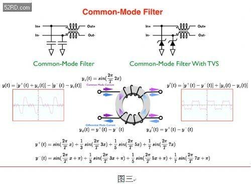 可携式产品 电磁干扰滤波解决方案