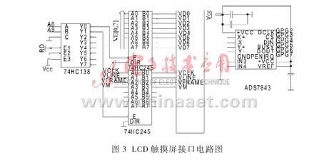 本设计通过译码器选通2个74hc245分别来控制lcd像素输出和控制信号.