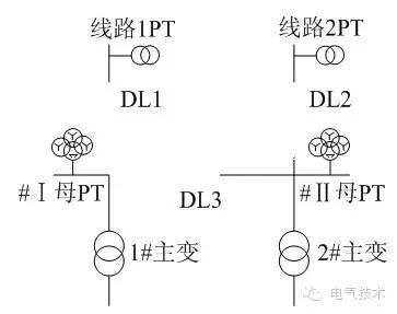 110kv内桥接线变电站电压电流回路及备自投改进