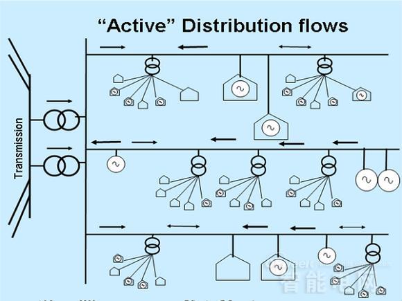 电路 电路图 电子 原理图 580_435