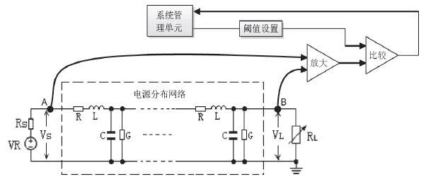 gpu电流感应的硬件实现框图