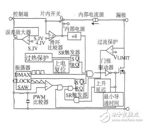 反激式开关电源应用电路设计图详解 —电路图天天读(201)