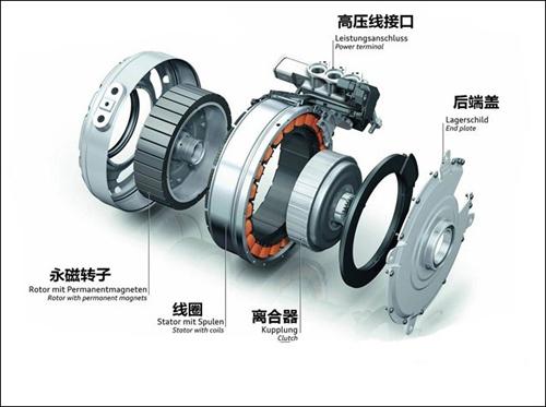 车用永磁同步电机设计技术要点——新能源汽车百家讲坛纪要