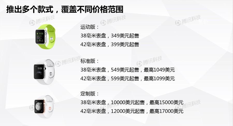 图解苹果手表首季销量之谜