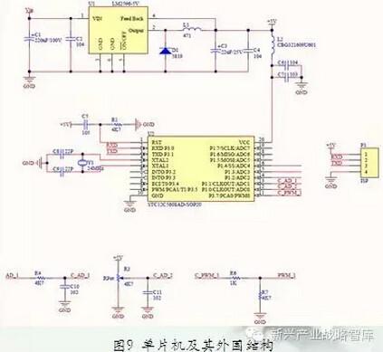 led智能照明系统节能控制及光照适度设计分析