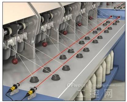 光电传感器原理 - ofweek工控网