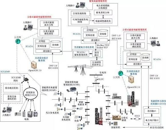 电路 电路图 电子 设计 素材 原理图 580_453