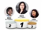 2015中国商界女性100强:华为孙亚芳第一 压倒董明珠