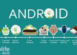 硬件参数甩iPhone几条街  为啥Android还是卡?