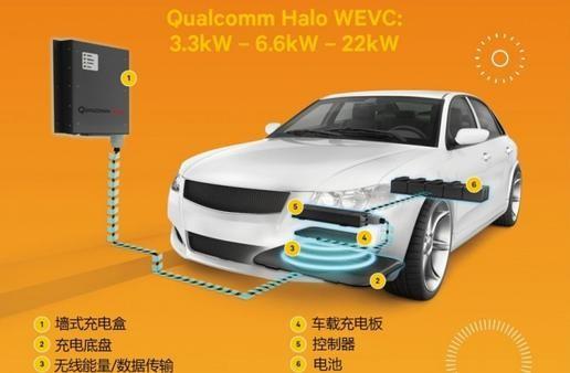 高通推汽车充电板 终极目标打造充电公路