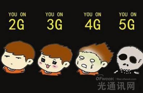 追随/参与/鼎足而立到领跑者  中国5G成世界标准底气何在?