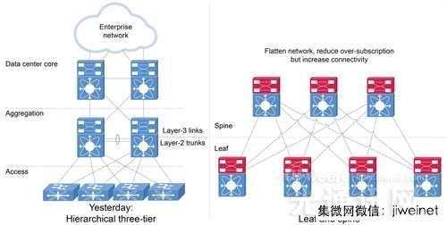 硅光子技术发展解读:热度攀升 助力400G发展