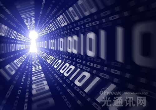 SDN光鲜下阴影显现  运营商规模商用面临挑战