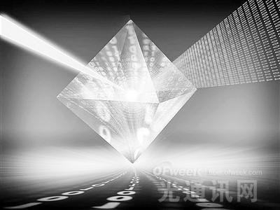 用纯光制造量子逻辑门的研究获进展