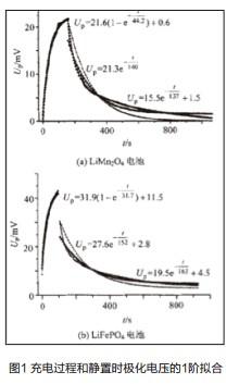 仿真法测评:磷酸铁锂&锰酸锂电池串并联