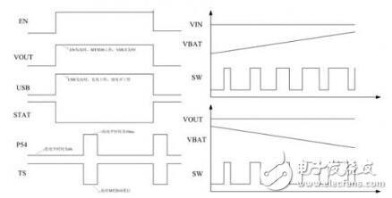 电路工作分为两个过程,一是外加5v电源对移动电源内置锂电池充电,二是