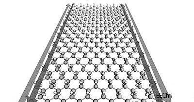 锡烯结构图