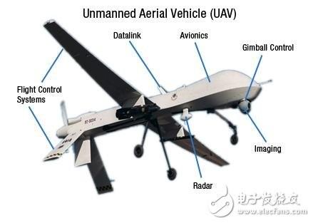 工用无人飞行器解决方案详解