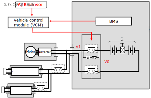 3)电池功率限制   新能源汽车中的电池容量是不同的,锂电池系统为整车特别是电机提供能量,需要满足电机的功率要求。而一定容量的电池电池在不同的SOC,不同的温度下,其输入和输出的功率是有一定限制的。实际的运行中,混合动力电池包SOC窗口开的很小,纯电动汽车用的非常宽,用完就结束使用,而插电式混合动力在电池耗尽的时候,则需要考虑输出功率的限制。电池管理系统需要发送给整车控制器一个功率限制参数,这是根据一个三维表核算出来,包含温度、SOC、电池容量,如图11所示。