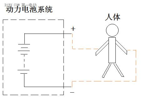 动力电池系统安全分析与防护设计(图)