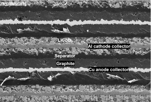 plus锂电池的剖面图图片